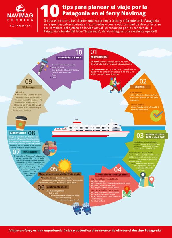 10 tips para planear el viaje por la Patagonia a bordo del ferry Navimag1
